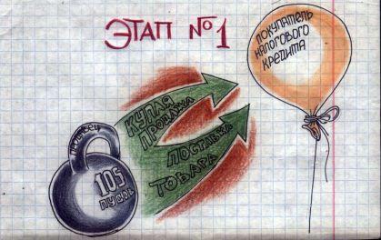 Схема №2 Аренда налогового кредита по НДС